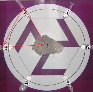 explication-grille-cristaux-reiki-antahkarana